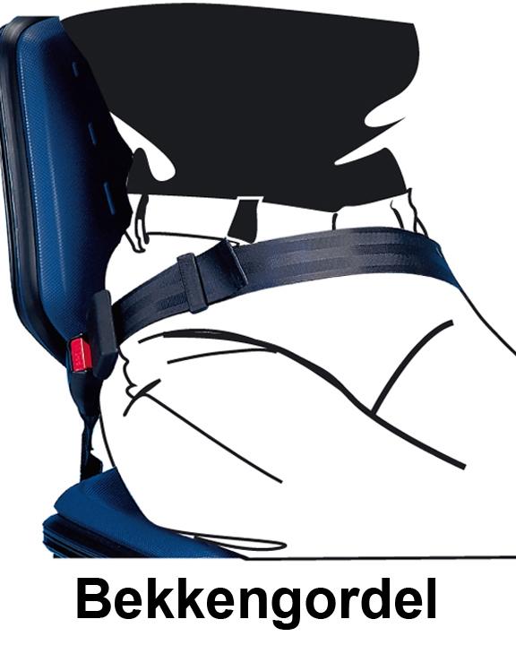 Bimos Sintec 2 stoelbasis synchroontechniek zonder bekleding
